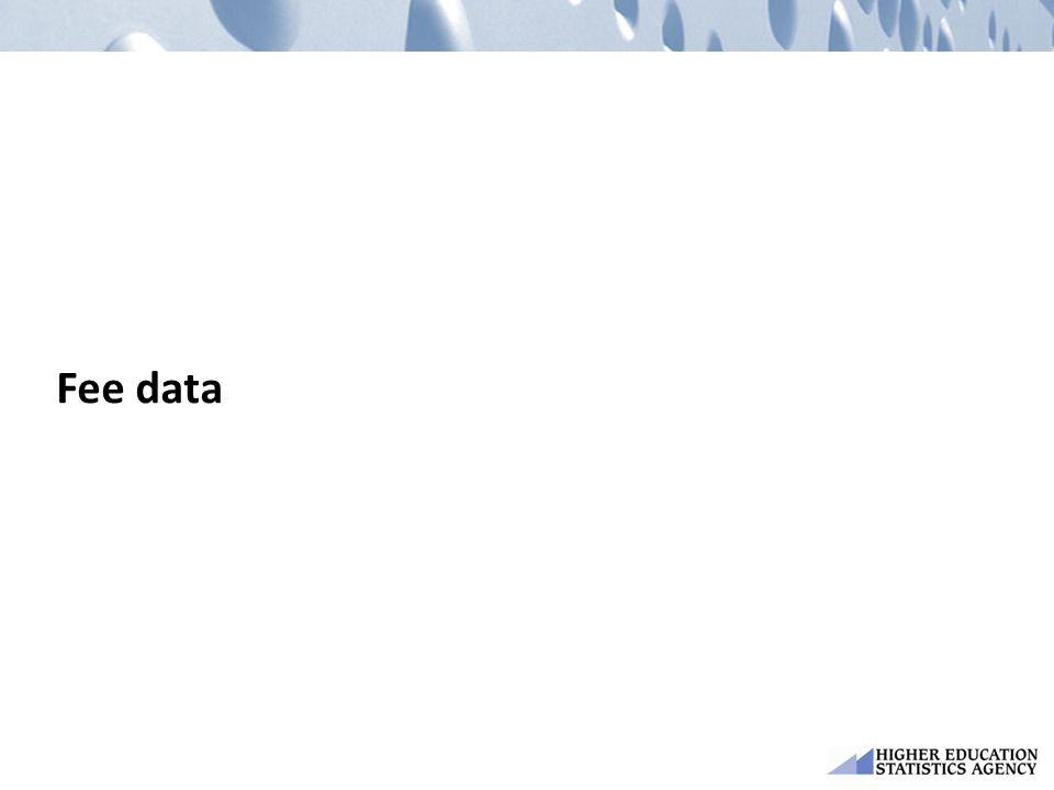 Fee data
