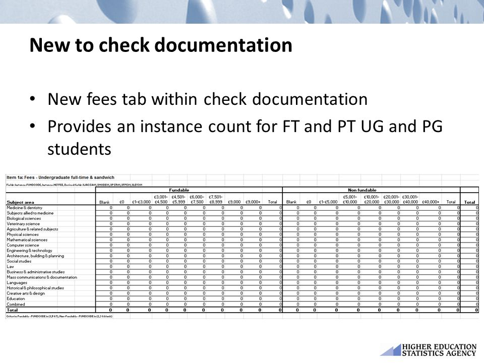 New to check documentation New fees tab within check documentation Provides an instance count for FT and PT UG and PG students