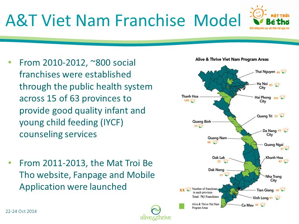 22-24 Oct 2014 3 A&T Viet Nam Franchise Model From 2010-2012, ~800 social franchises were established through the public health system across 15 of 63 provinces to provide good quality infant and young child feeding (IYCF) counseling services From 2011-2013, the Mat Troi Be Tho website, Fanpage and Mobile Application were launched