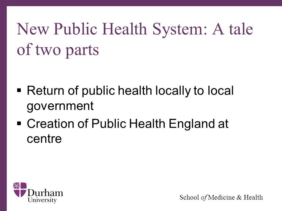 ∂ School of Medicine & Health