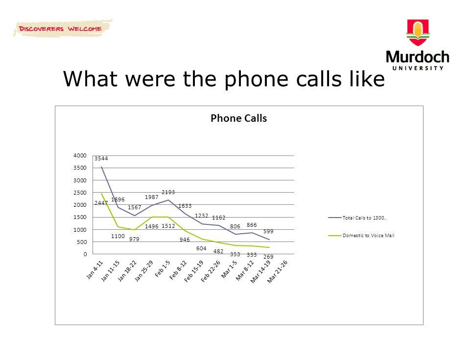 What were the phone calls like