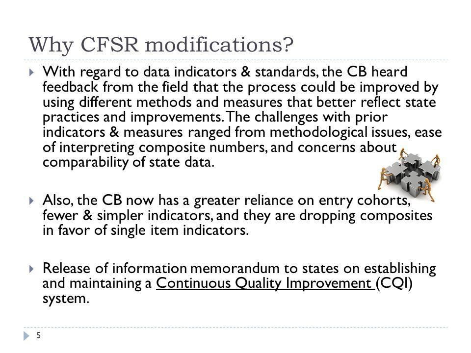 Why CFSR modifications.