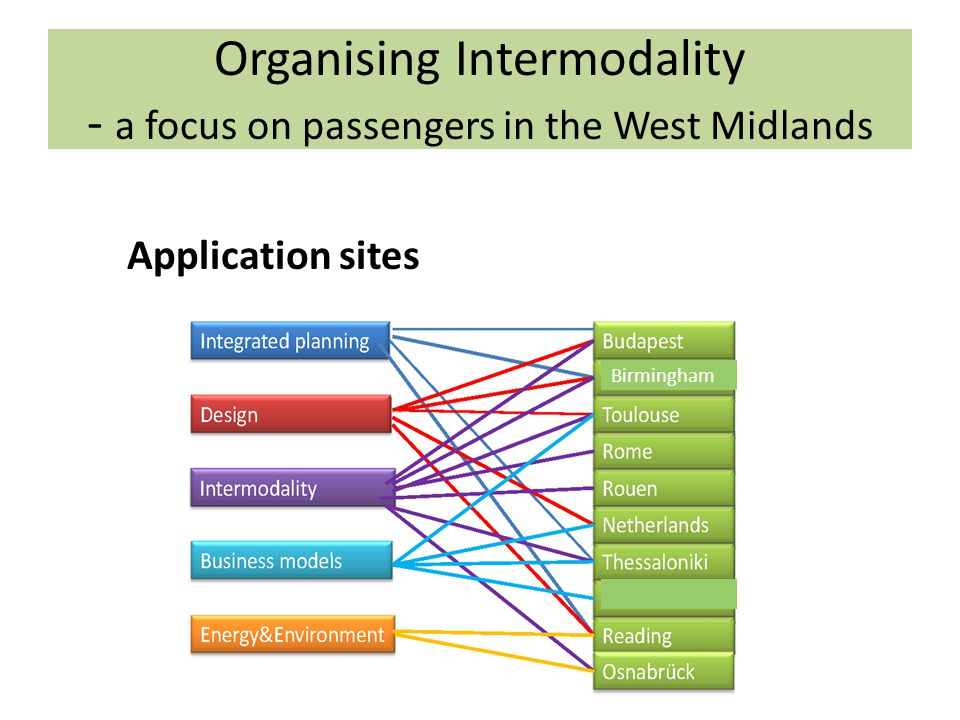 Organising Intermodality - a focus on passengers in the West Midlands Birmingham Application sites