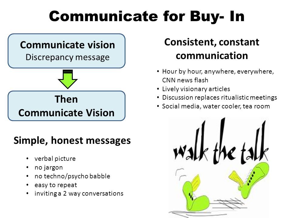 Communicate vision Discrepancy message Then Communicate Vision Simple, honest messages verbal picture no jargon no techno/psycho babble easy to repeat