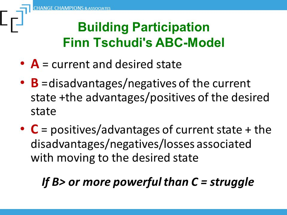 Building Participation Finn Tschudi's ABC-Model A = current and desired state B =disadvantages/negatives of the current state +the advantages/positive