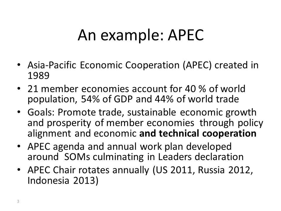 Source: APEC