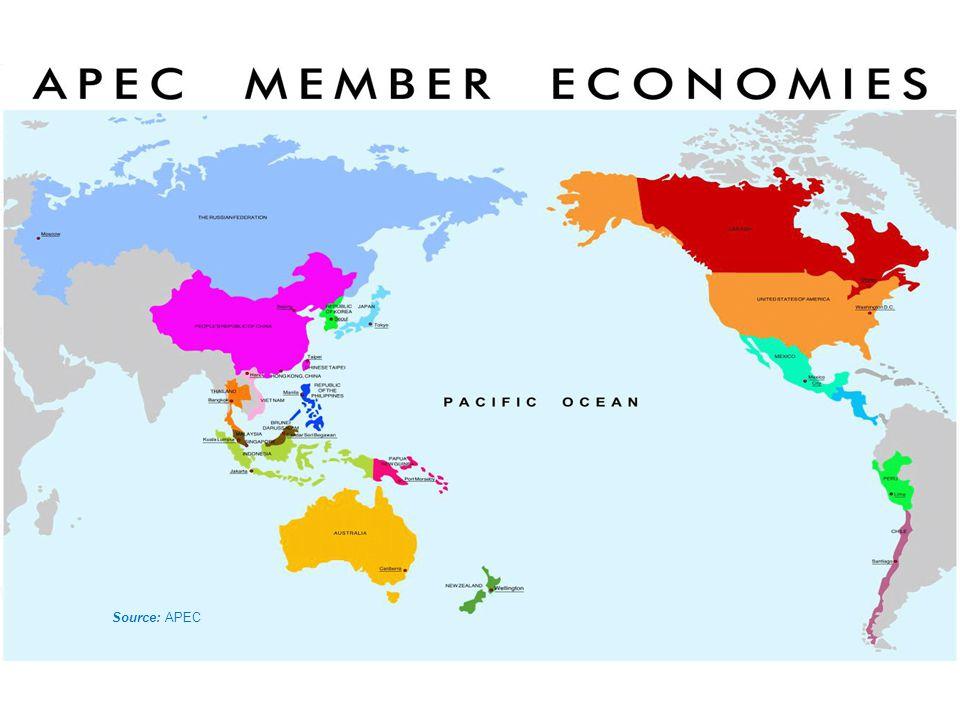 Building a Better Harmonization Model ICH WGs GCG Development (Stds, Guidances) Reg Forum + DRAs: Australia, Brazil, China, Chinese Taipei, India, Korea, Russia, Singapore Key Enabler:Interface APEC Harmonization Center + RHSC
