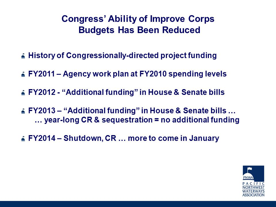 Congress' Ability of Improve Corps Budgets Has Been Reduced History of Congressionally-directed project funding FY2011 – Agency work plan at FY2010 sp
