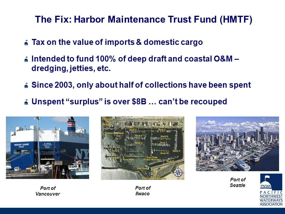 The Fix: Harbor Maintenance Trust Fund (HMTF) Tax on the value of imports & domestic cargo Intended to fund 100% of deep draft and coastal O&M – dredg