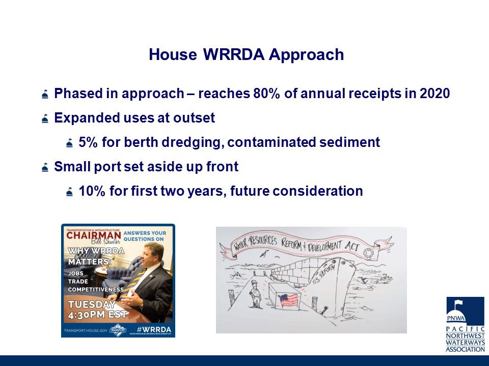 House WRRDA Approach Phased in approach – reaches 80% of annual receipts in 2020 Expanded uses at outset 5% for berth dredging, contaminated sediment
