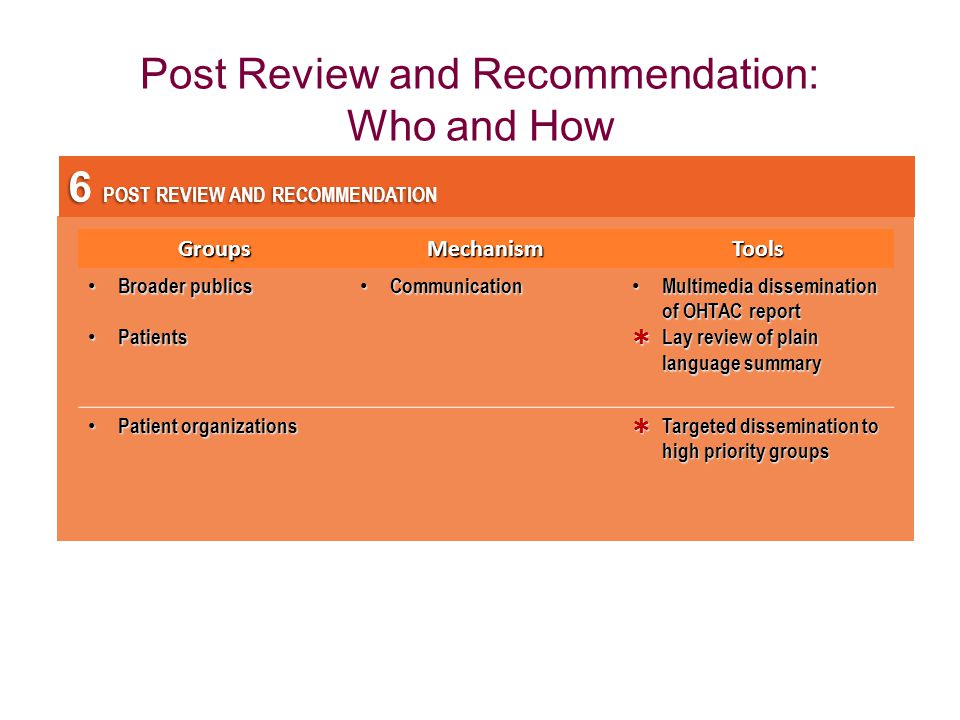 Post Review and Recommendation: Who and How 6 POST REVIEW AND RECOMMENDATION GroupsMechanismTools Broader publics Broader publics Patients Patients Communication Communication Multimedia dissemination of OHTAC report Multimedia dissemination of OHTAC report  Lay review of plain language summary Patient organizations Patient organizations  Targeted dissemination to high priority groups