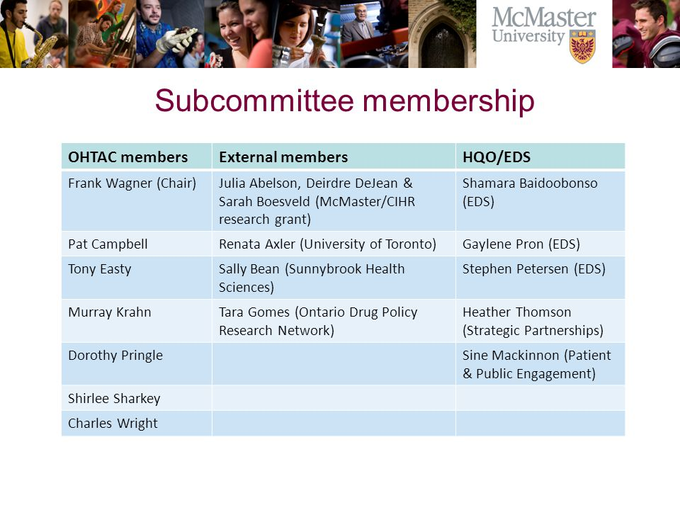 Subcommittee membership OHTAC membersExternal membersHQO/EDS Frank Wagner (Chair)Julia Abelson, Deirdre DeJean & Sarah Boesveld (McMaster/CIHR research grant) Shamara Baidoobonso (EDS) Pat CampbellRenata Axler (University of Toronto)Gaylene Pron (EDS) Tony EastySally Bean (Sunnybrook Health Sciences) Stephen Petersen (EDS) Murray KrahnTara Gomes (Ontario Drug Policy Research Network) Heather Thomson (Strategic Partnerships) Dorothy PringleSine Mackinnon (Patient & Public Engagement) Shirlee Sharkey Charles Wright