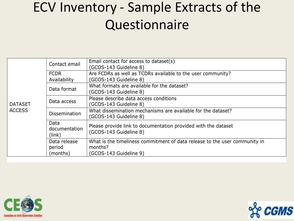 ECV Inventory - Summary  Logical View- a very useful entry point - generic (common to all ECVs) and describes in a readily accessible format the main processing steps  But……it does not give the full picture as it is not a suitable format for capturing non-functional and ECV-specific requirements (e.g.