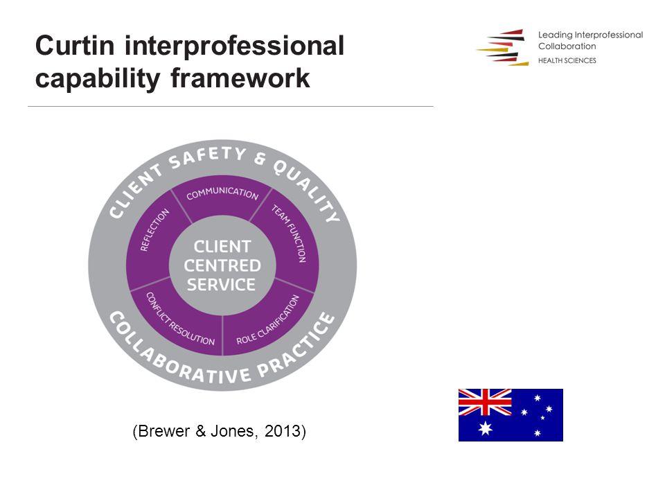Curtin interprofessional capability framework (Brewer & Jones, 2013)