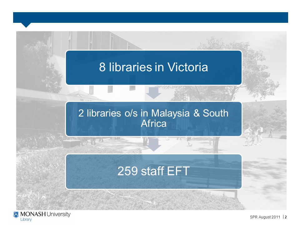 SPR August 20112 8 libraries in Victoria 2 libraries o/s in Malaysia & South Africa 259 staff EFT