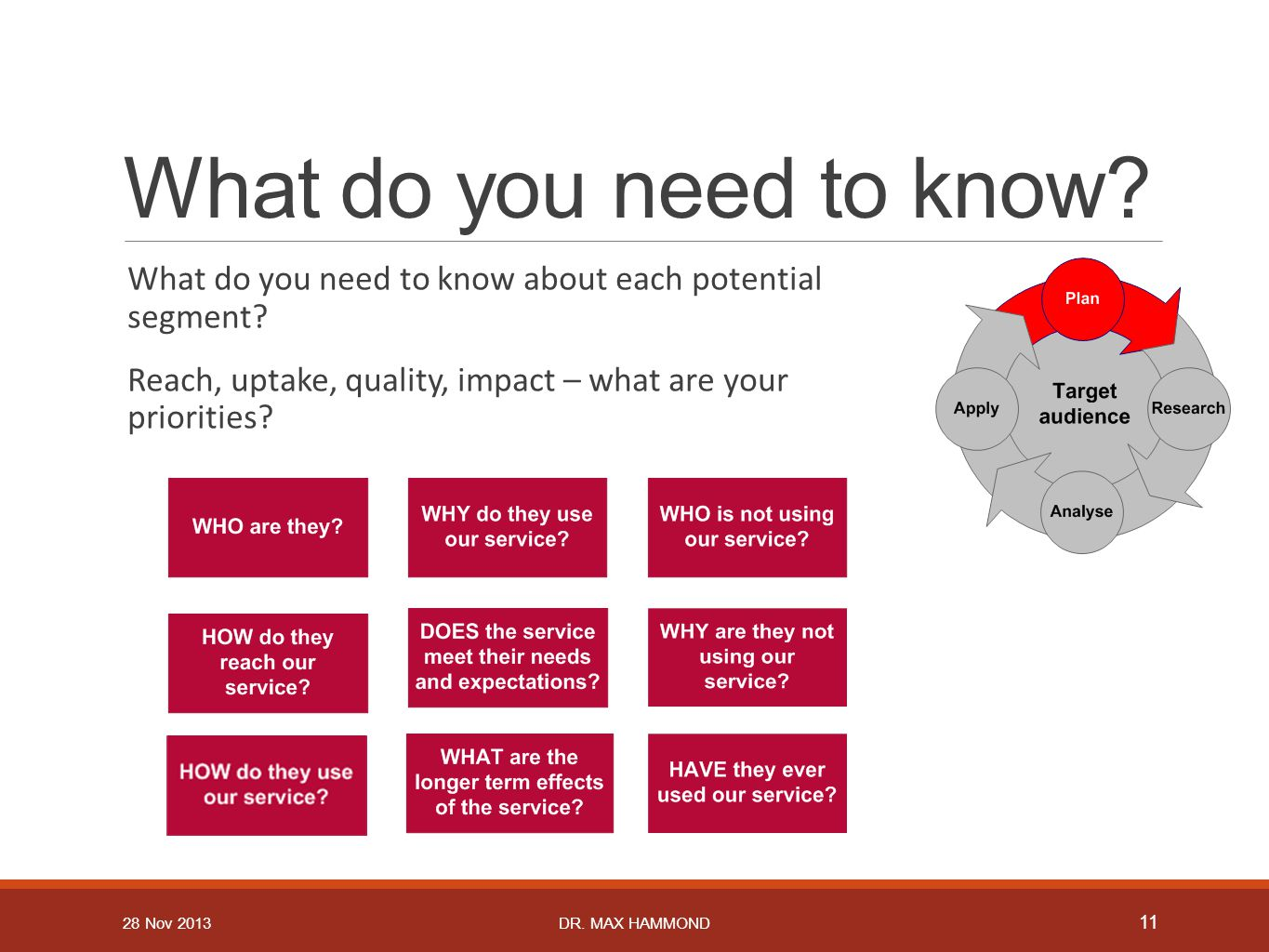 What do you need to know. What do you need to know about each potential segment.
