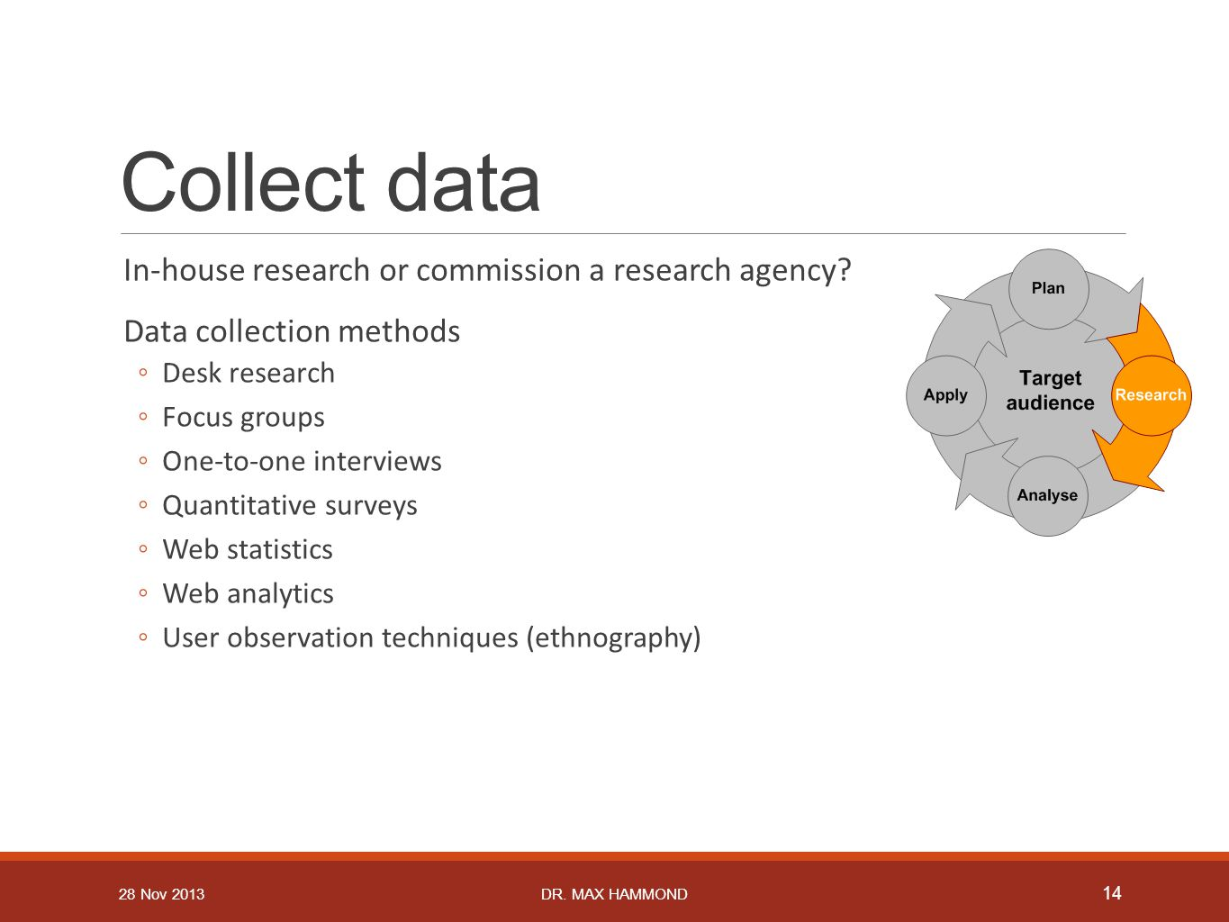 Collect data In-house research or commission a research agency.