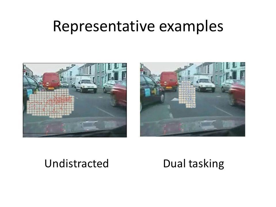 Representative examples Undistracted Dual tasking