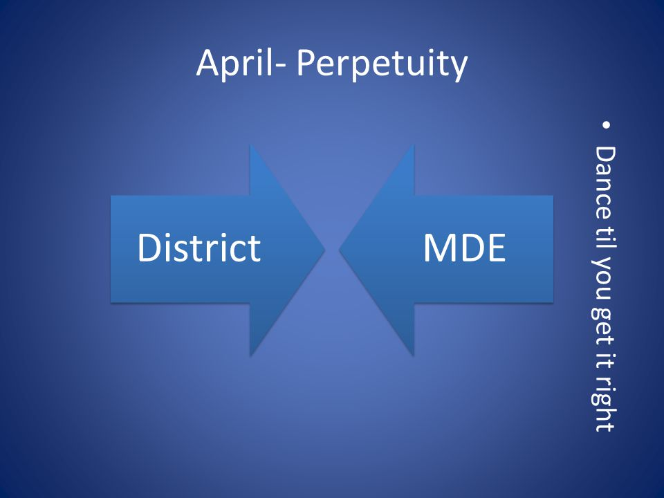 April- Perpetuity Dance til you get it right DistrictMDE