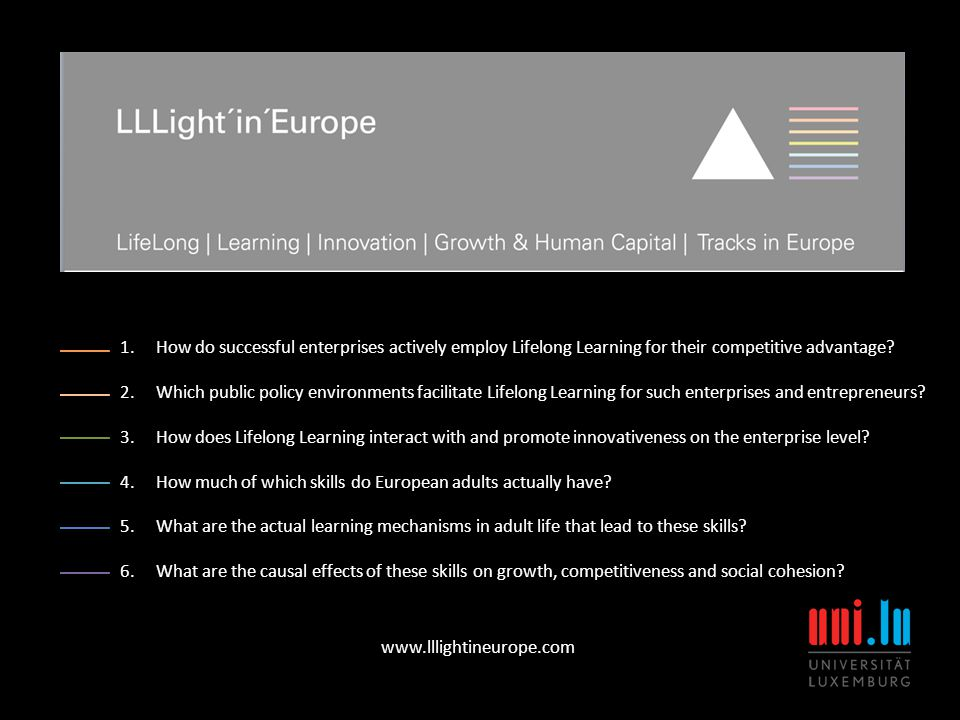 1.How do successful enterprises actively employ Lifelong Learning for their competitive advantage.