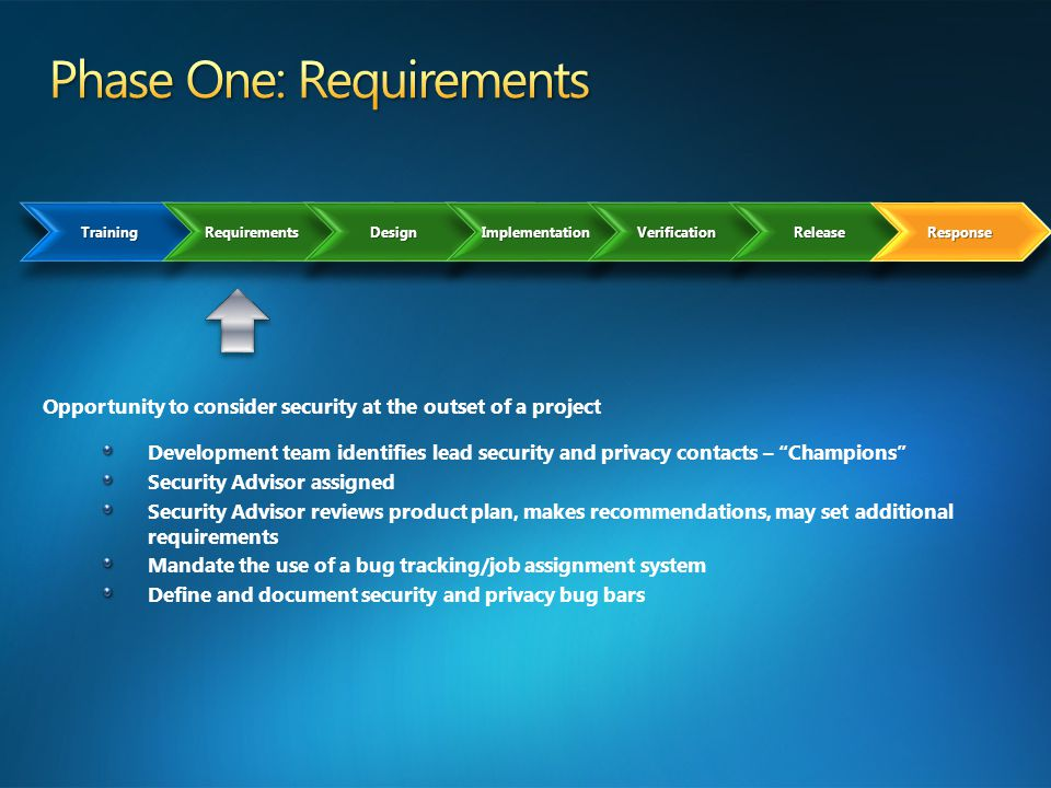 Opportunity to consider security at the outset of a project Development team identifies lead security and privacy contacts – Champions Security Advisor assigned Security Advisor reviews product plan, makes recommendations, may set additional requirements Mandate the use of a bug tracking/job assignment system Define and document security and privacy bug bars TrainingTrainingRequirementsRequirementsDesignDesignImplementationImplementationVerificationVerificationReleaseReleaseResponseResponseTrainingTrainingRequirementsRequirementsDesignDesignImplementationImplementationVerificationVerificationReleaseReleaseResponseResponse