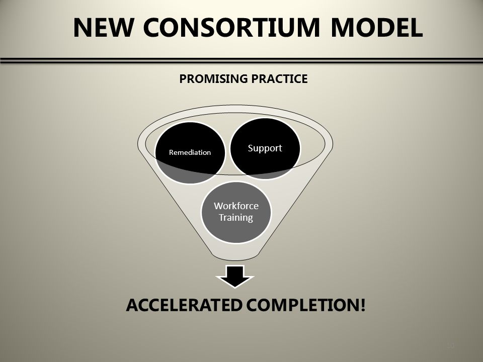 10 NEW CONSORTIUM MODEL PROMISING PRACTICE ACCELERATED COMPLETION.