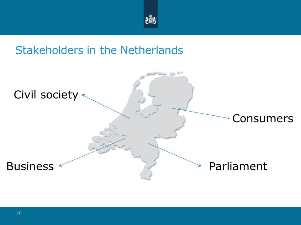 Stakeholders in the Netherlands 17 Civil society Business Consumers Parliament