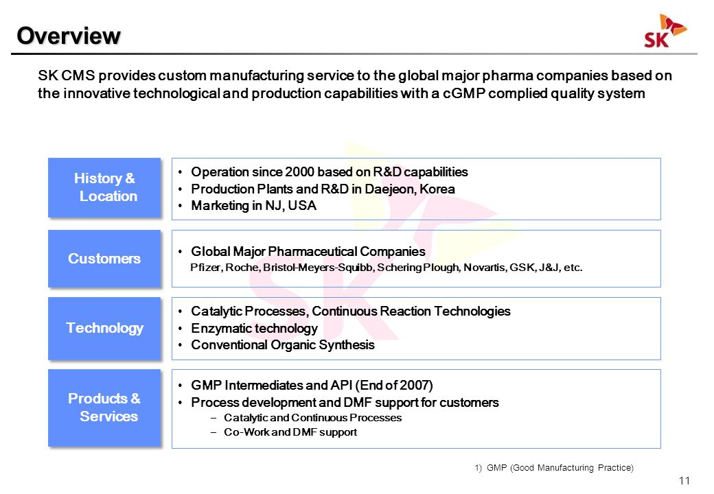 11 1)GMP (Good Manufacturing Practice) Overview Customers Global Major Pharmaceutical Companies Pfizer, Roche, Bristol-Meyers-Squibb, Schering Plough, Novartis, GSK, J&J, etc.