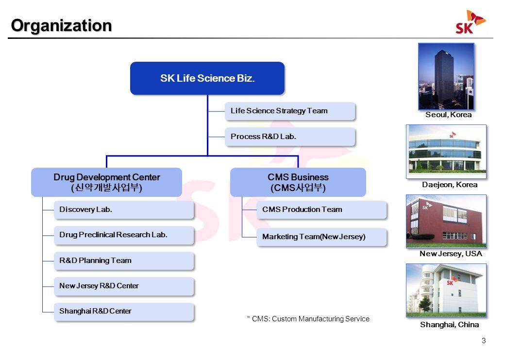 3 SK Life Science Biz.Organization * CMS: Custom Manufacturing Service Discovery Lab.