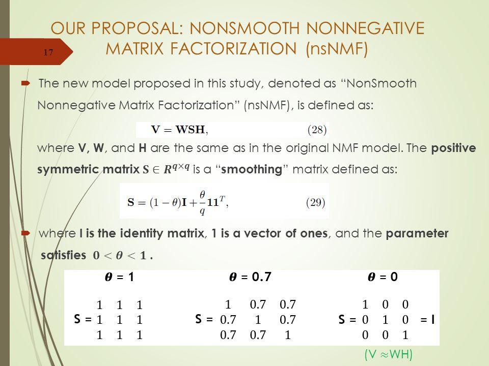 OUR PROPOSAL: NONSMOOTH NONNEGATIVE MATRIX FACTORIZATION (nsNMF) 17