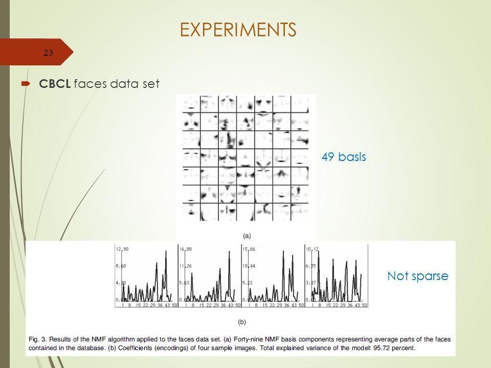 EXPERIMENTS  CBCL faces data set 23 49 basis Not sparse