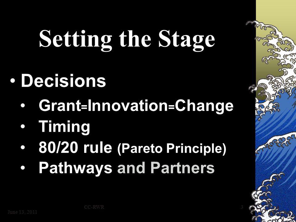 CC-RWR3 Pareto Principle AKA the 80/20 Rule.