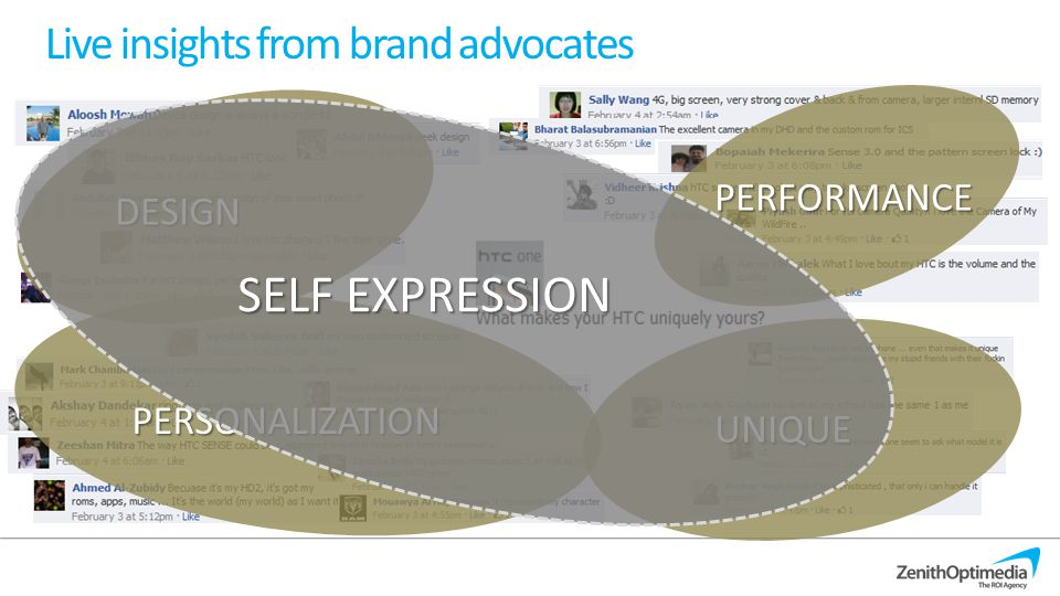 PERFORMANCE Live insights from brand advocates DESIGN PERSONALIZATION UNIQUE SELF EXPRESSION