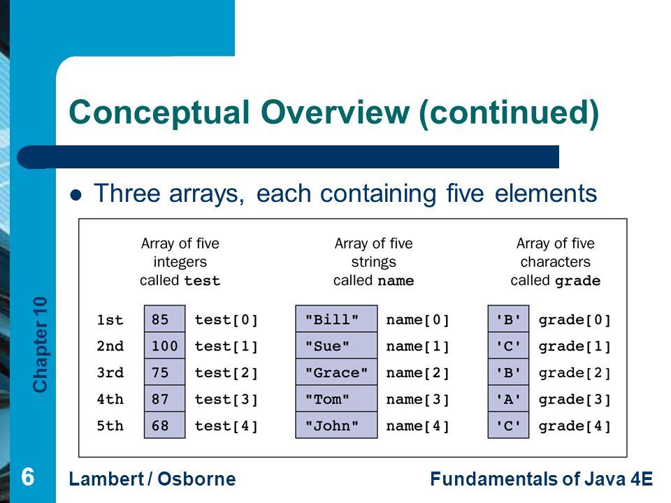 Chapter 10 Lambert / OsborneFundamentals of Java 4E 77 Simple Array Manipulations 7 The mechanics of manipulating arrays are fairly straightforward.