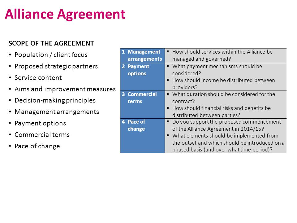 SCOPE OF THE AGREEMENT Population / client focus Proposed strategic partners Service content Aims and improvement measures Decision-making principles Management arrangements Payment options Commercial terms Pace of change Alliance Agreement 1Management arrangements  How should services within the Alliance be managed and governed.