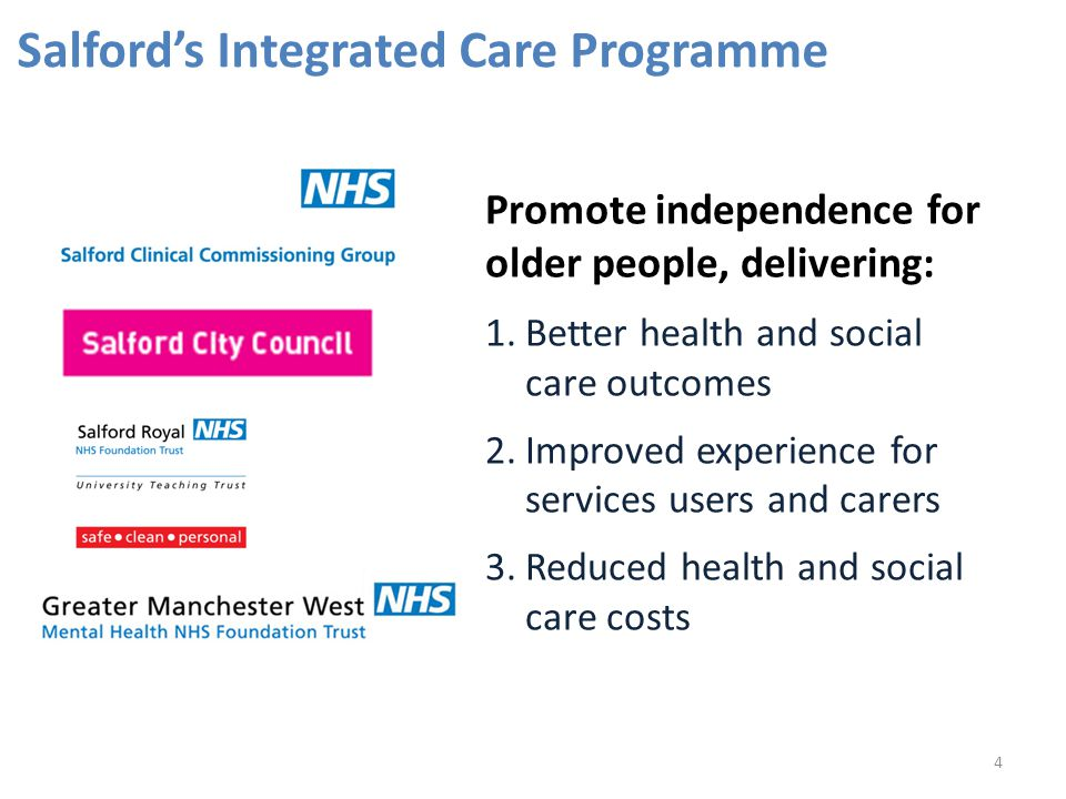 High demand and rising 34,541 people aged 65+, 28% projected increase 1: 14 have dementia and over-represented in acute beds Growth in limiting long-term illness Disability-free life expectancy 2,130 falls related A&E attendances Growth in people living alone: 12,542 in 2011 to 15,998 in 2030