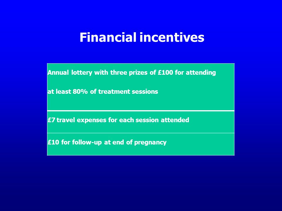Annual lottery with three prizes of £100 for attending at least 80% of treatment sessions £7 travel expenses for each session attended £10 for follow-
