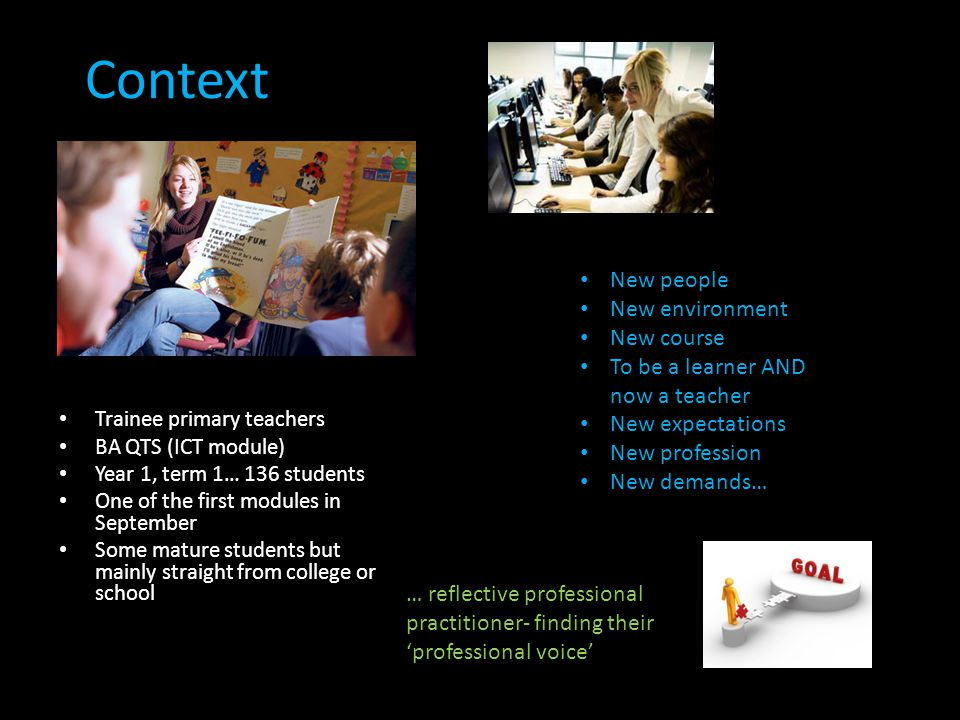 Context Trainee primary teachers BA QTS (ICT module) Year 1, term 1… 136 students One of the first modules in September Some mature students but mainly straight from college or school New people New environment New course To be a learner AND now a teacher New expectations New profession New demands… … reflective professional practitioner- finding their 'professional voice'