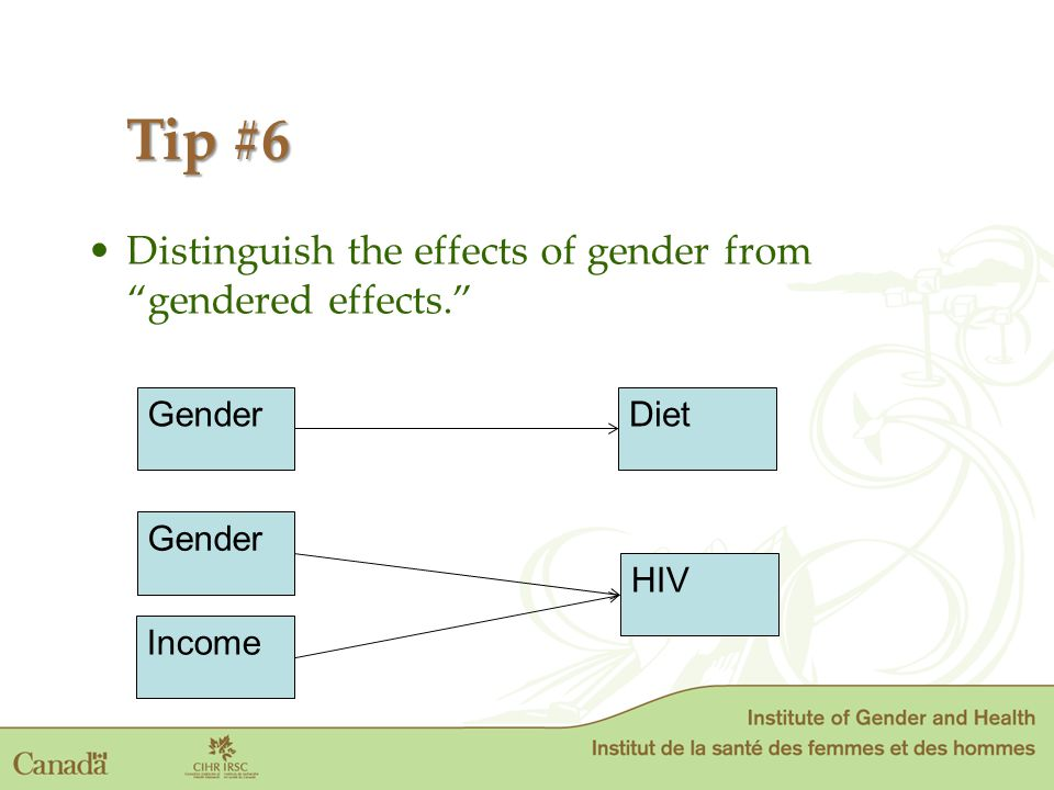 """Distinguish the effects of gender from """"gendered effects."""" Tip #6 GenderDiet Gender Income HIV"""