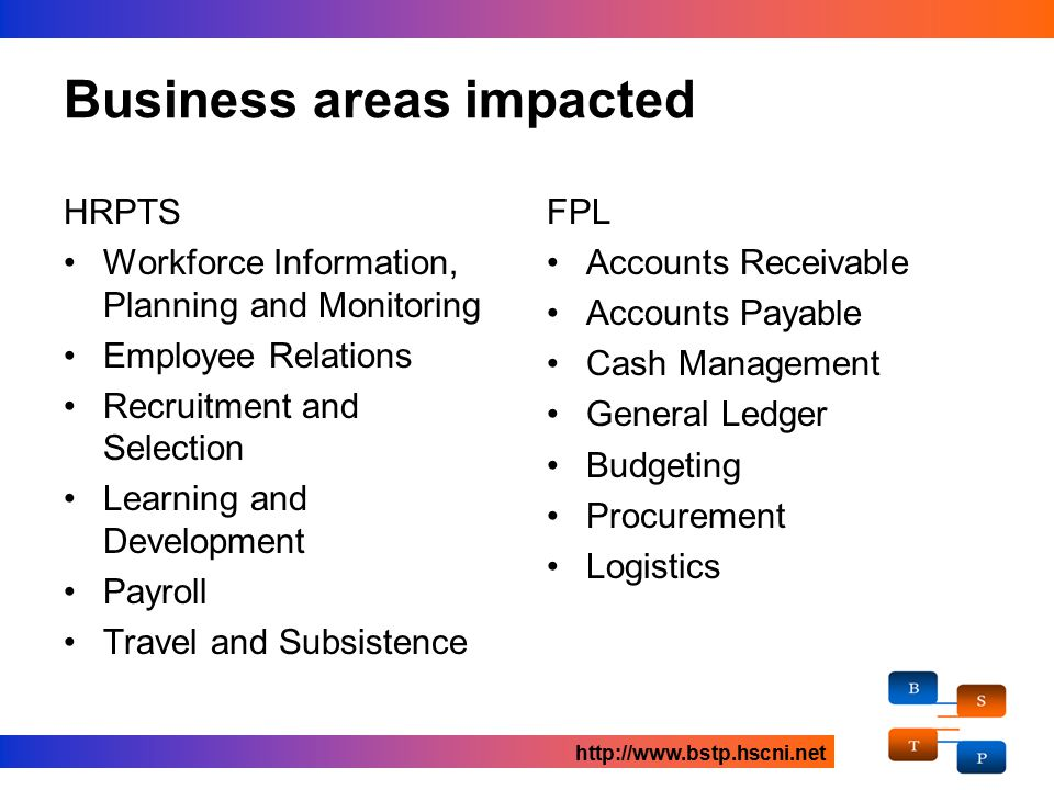 Business areas impacted HRPTS Workforce Information, Planning and Monitoring Employee Relations Recruitment and Selection Learning and Development Pay