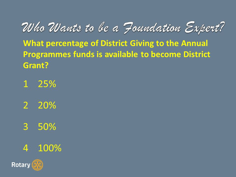 What percentage of District Giving to the Annual Programmes funds is available to become District Grant.