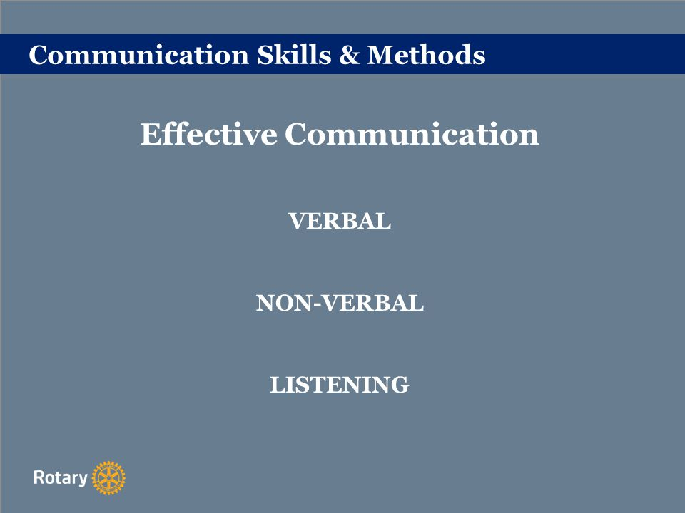 Communication Skills & Methods Effective Communication VERBAL NON-VERBAL LISTENING
