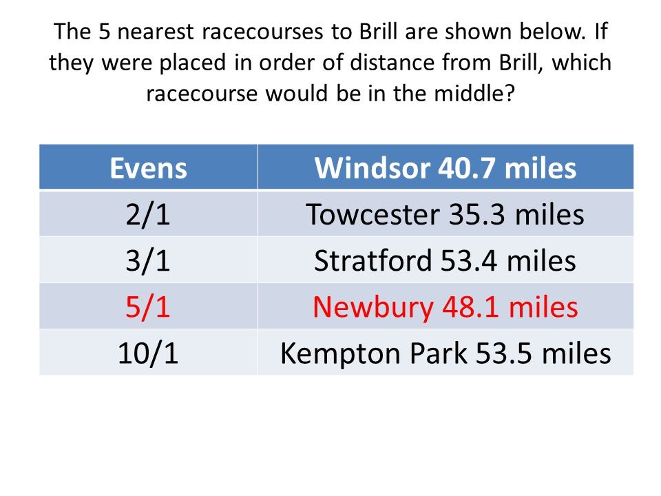 The 5 nearest racecourses to Brill are shown below.