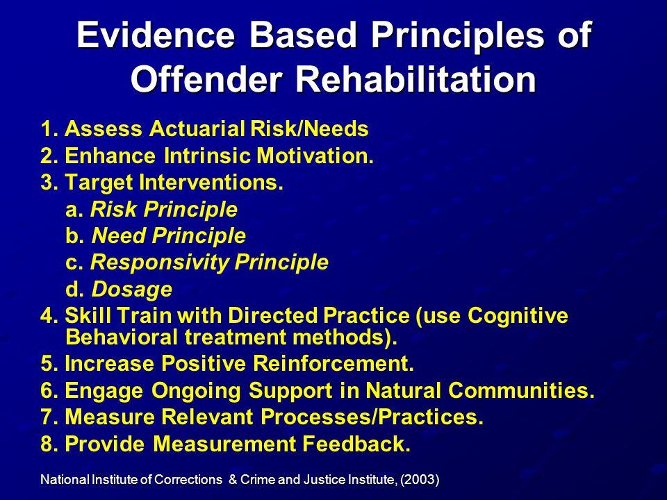 Evidence Based Principles of Offender Rehabilitation 1. Assess Actuarial Risk/Needs 2. Enhance Intrinsic Motivation. 3. Target Interventions. a. Risk