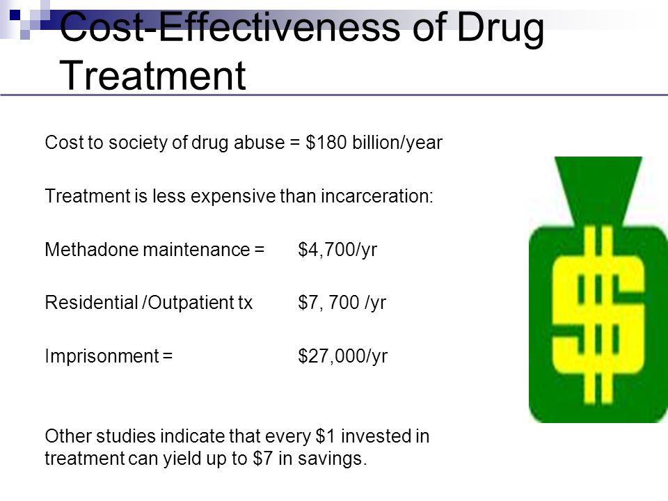 Cost-Effectiveness of Drug Treatment Cost to society of drug abuse = $180 billion/year Treatment is less expensive than incarceration: Methadone maint