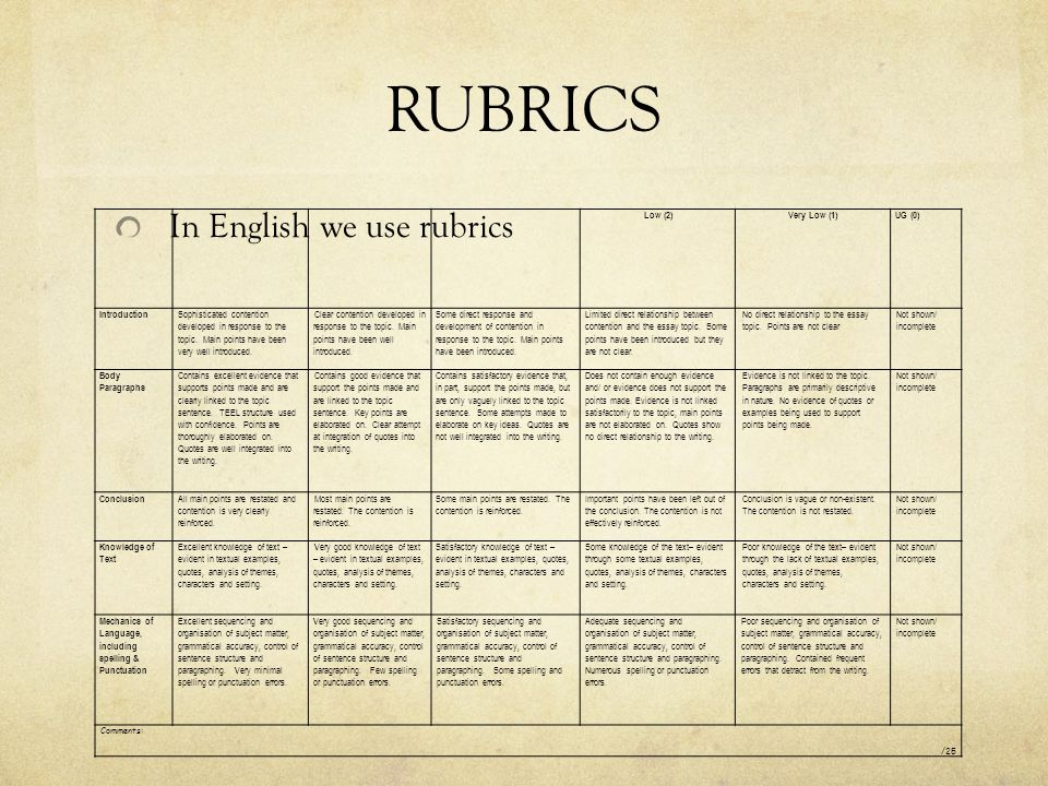 RUBRICS In English we use rubrics Low (2)Very Low (1)UG (0) Introduction Sophisticated contention developed in response to the topic. Main points have
