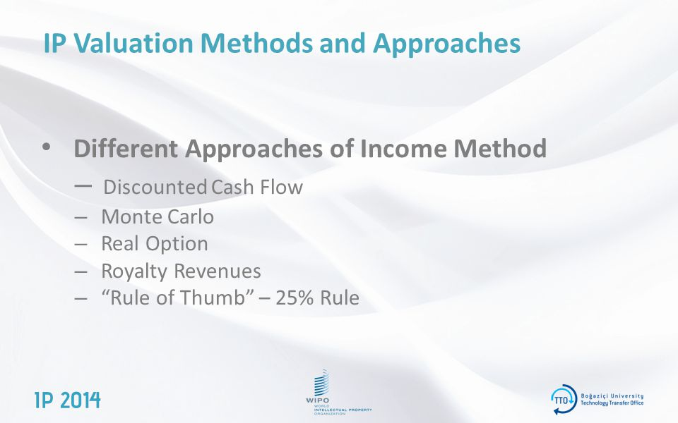 IP Valuation Methods and Approaches Different Approaches of Income Method – Discounted Cash Flow – Monte Carlo – Real Option – Royalty Revenues – Rule of Thumb – 25% Rule