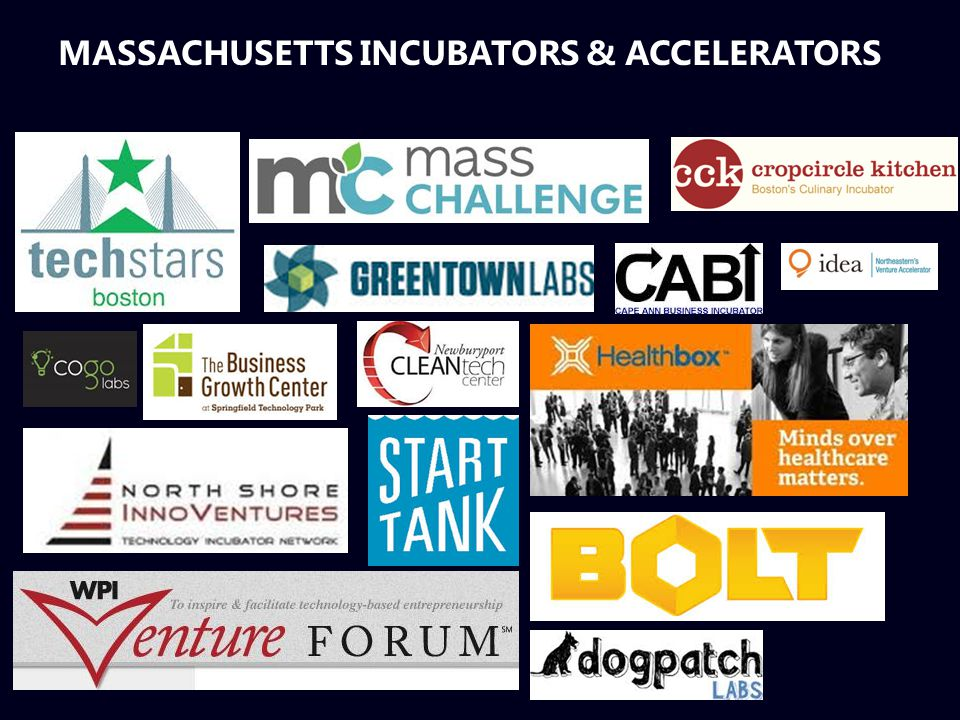 MASSACHUSETTS INCUBATORS & ACCELERATORS