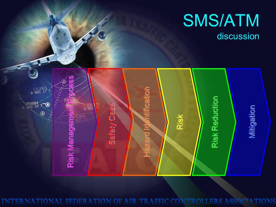 SMS/ATM discussion Risk Management Process Safety Case Hazard Identification Risk Risk Reduction Mitigation