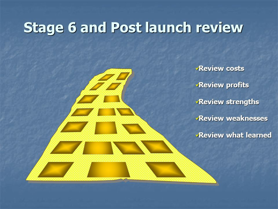 Stage 6 and Post launch review Review costs Review costs Review profits Review profits Review strengths Review strengths Review weaknesses Review weaknesses Review what learned Review what learned
